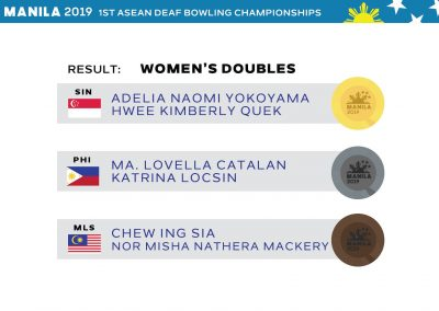 Women's Doubles Results
