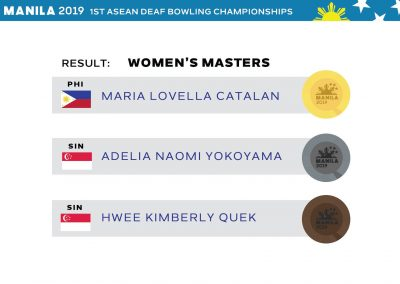 Women's Master Results